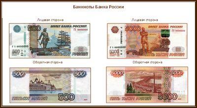 Нацбанк Удмуртии: банкноты с надписью «модифицированные» являются ...