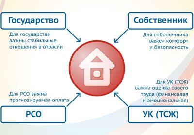 Фото на паспорт дома программа